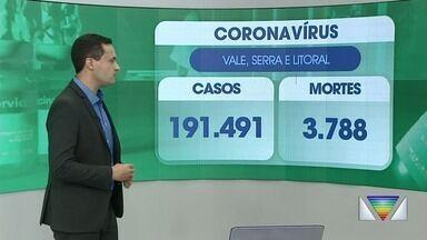 Veja os dados atualizados de coronavírus na região - Balanço de casos, óbitos e internados por Covid-19 no Vale e região bragantina.