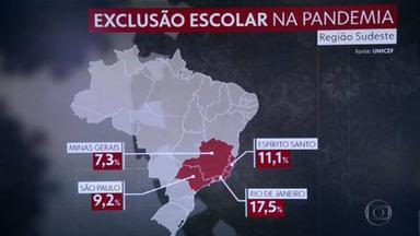 UNICEF calcula que mais de 667 mil alunos deixaram a escola em 2020 - Um estudo do UNICEF feito em todo o Brasil dá uma dimensão das perdas que a pandemia trouxe para a educação de crianças e adolescentes.