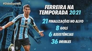 Maurício Saraiva analisa desempenho de Ferreira na atual temporada do Grêmio - Assista ao vídeo.
