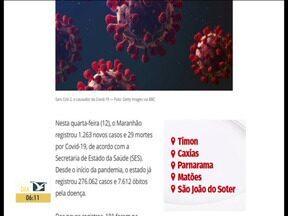 Maranhão registra 29 mortes e 1.263 casos de Covid-19 - Nessa quarta-feira (12), o Maranhão registrou 1.263 novos casos e 29 mortes por Covid-19, de acordo com a Secretaria de Estado da Saúde (SES).