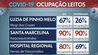 Ocupação de leitos de UTI Covid na rede estadual do Alto Tietê está em 86% - Na rede pública de Mogi, percentual está em 63,5%.
