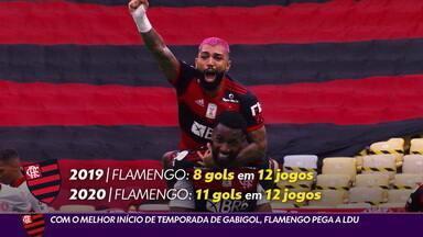 Com o melhor início de temporada de Gabigol, Flamengo pega a LDU - Com o melhor início de temporada de Gabigol, Flamengo pega a LDU