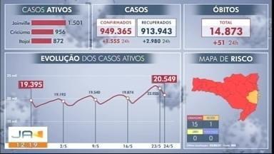 Saiba como está a situação da pandemia em Santa Catarina - Saiba como está a situação da pandemia em Santa Catarina