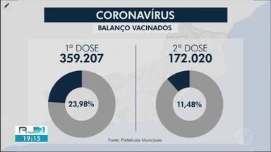 Confira os números atualizados da vacinação contra a Covid-19 na região - Veja a porcentagem de moradores que já receberam a primeira e a segunda dose.