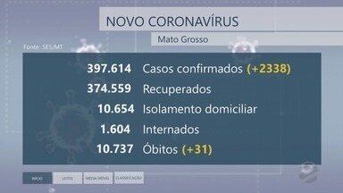 Mato Grosso registra 2.338 novos casos de Covid em 24 horas - Mato Grosso registra 2.338 novos casos de Covid em 24 horas.
