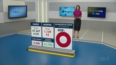 Veja dados atualizados da Covid-19 em Maringá - Números são da Secretaria Municipal de Saúde.