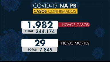 Paraíba tem 344.174 casos confirmados e 7.849 mortes por coronavírus - São 1.982 casos e 29 mortes confirmadas no boletim deste domingo (6).