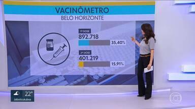 BH vacinou 15,8% da população com as duas doses contra a Covid - 875,5 mil pessoas já receberam a primeira dose, com percentual de vacinados de 34,72%.