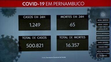 Meio milhão de pernambucanos tiveram Covid-19 desde o começo da pandemia - Nas últimas 24 horas, o estado confirmou 1.249 casos e 65 mortes
