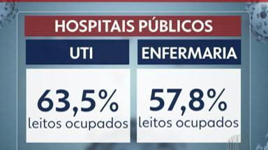 Ocupação dos leitos de UTI Covid em Mogi está em 63,5%, na rede pública - Na enfermaria, percentual fica em 59,8%.