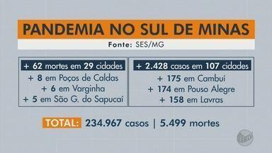 Veja os dados atualizados de Covid-19 no Sul de Minas - Veja os dados atualizados de Covid-19 no Sul de Minas