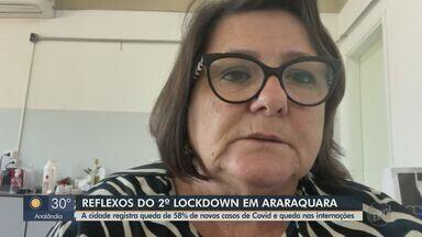 Após 2º lockdown, Araraquara tem queda de 58% na média móvel de novos casos de Covid - Também foi registrada queda nas internações.