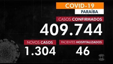 Paraíba confirma 1.304 novos casos da Covid-19, no último boletim divulgado pela SES - Os dados são atualizados todos os dias.