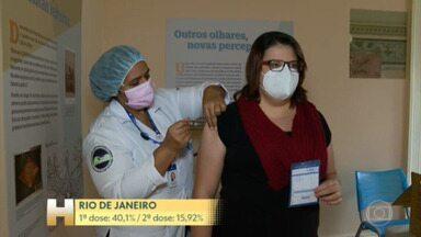 RJ atinge marca de 1 milhão de casos confirmados com Covid-19 desde o início da pandemia - Média móvel de novos infectados está em alta no estado e a vacinação avança em um ritmo mais lento em comparação aos outros.