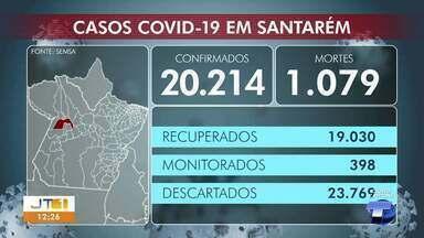 Acompanhe o número de casos da Covid-19 em Santarém - Em todo o município mais de 1 mil pessoas já morreram em decorrência da doença.