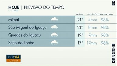Confira a previsão do tempo para o fim de semana - Nesta sexta (13), deve ser nublada em Foz.