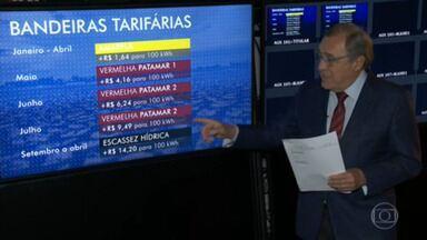 """Sardenberg comenta nova bandeira tarifária e os números do desemprego - Aneel anunciou novo patamar para contas de luz de todo o país. A """"bandeira tarifária escassez hídrica"""" vai adicionar R$ 14,20 às faturas para cada 100 kW/h consumidos."""