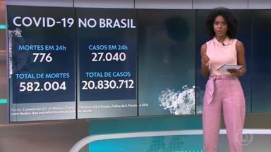 Brasil ultrapassa 582 mil mortes por Covid; média móvel aponta queda pelo 10º dia seguido - Média de vítimas diárias chegou a 628. País registra 582.004 óbitos e 20.830.712 casos de coronavírus, segundo balanço do consórcio de veículos de imprensa, com dados das secretarias de Saúde.