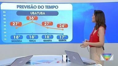 Confira previsão do tempo para esta segunda - Veja como fica o tempo nas cidades da região nesta tarde.