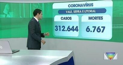 Confira os números da pandemia no Vale do Paraíba e região bragantina - Veja os números de casos e mortes pela doença nas cidades da região.