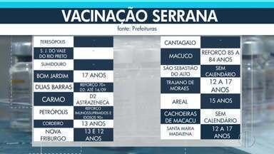 Confira o calendário de vacinação contra a Covid-19 nas cidades da Região Serrana - RJ2 traz o cronograma divulgado pelas prefeituras da região.