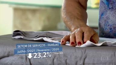 Setor de serviços teve em julho 4º desempenho positivo seguido - Com crescimento de 1,1%, setor de serviços alcança o nível mais alto desde março de 2016.