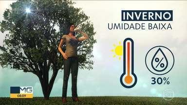 Belo Horizonte registra mais um dia de calor forte - A temperatura permanece em alta, assim como a baixa umidade relativa do ar.
