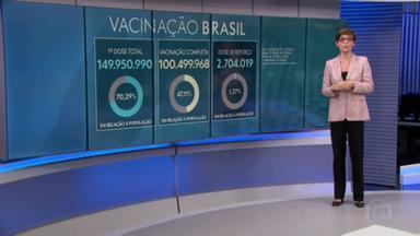 Brasil chega a 100 milhões com vacinação completa contra Covid - Mais de 70% da população tomou a primeira dose. Somando a primeira, a segunda, a dose única e a dose de reforço são 253.154.973 doses aplicadas desde o começo da vacinação.