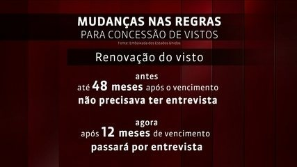 Decreto de Donald Trump dificulta a emissão de vistos para turistas brasileiros