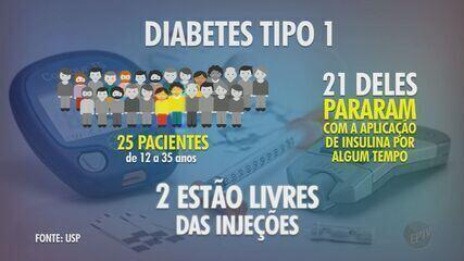 Pesquisadores da USP de Ribeirão desenvolvem estudo para pessoas com diabetes tipo 1