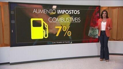 Gasolina deve ficar R$ 0,41 mais cara com aumento de imposto