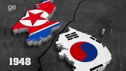 Entenda como surgiu a ditadura da Coreia do Norte