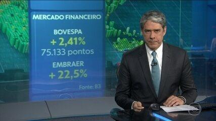 Ações da Embraer avançam mais de 20%