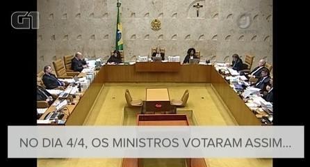 Por 6 votos contra 5, STF nega habeas corpus a Lula; veja como votou cada ministro