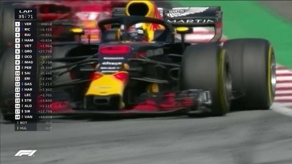 Daniel Ricciardo tem bolhas no pneu traseiro