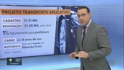 Câmara de Ribeirão Preto rejeita regulamentação de transporte por aplicativos