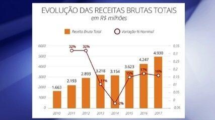 """No """"Redação SporTV"""", Cesar Grafietti explica detalhes de estudo sobre dívidas e receitas dos clubes brasileiros"""