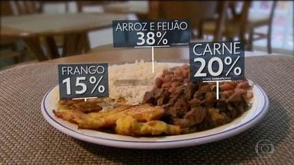 Pesquisa aponta que brasileiro desperdiça comida
