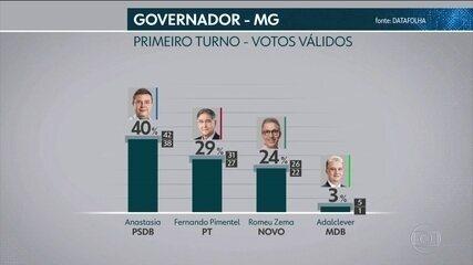 Datafolha divulga pesquisa de intenção de voto para o governo de Minas Gerais