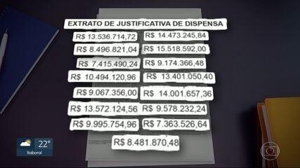 Secretaria de Assistência Social contrata R$238 milhões sem licitação