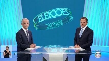 Debate para governador de São Paulo - Bloco 2