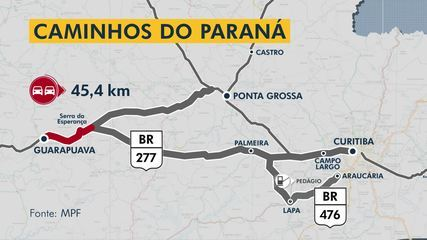 Especial pedágios no Paraná: Caminhos do Paraná passou a administrar outras rodovias
