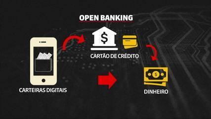 Open banking promete vários benefícios ao consumidor final; veja reportagem de 2019