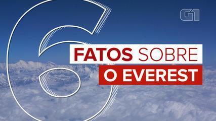 Everest: seis fatos sobre o topo mais alto do mundo