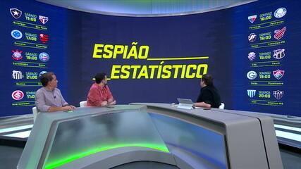 Espião Estatístico mostra o que mudou em Cruzeiro e Flamengo desde a 1ª rodada do Brasileirão