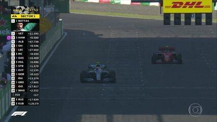 Última volta do GP do Japão