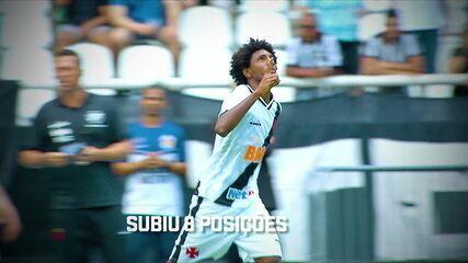 Espião Estatístico traz os números do clássico Vasco e Botafogo, adversários da próxima rodada do Brasileirão