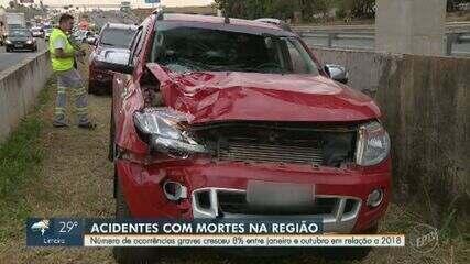 Cidades da região têm média de 25 acidentes de trânsito com mortes por mês em 2019
