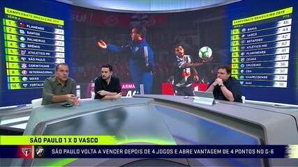 Troca de Passes comenta vitória do São Paulo sobre o Vasco