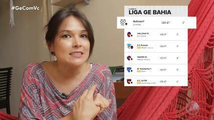 'Casa, Café e Cartola': confira as dicas do quadro do GE para montar a escalação do jogo